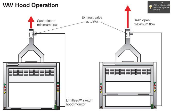 variable volume fume hood schematic