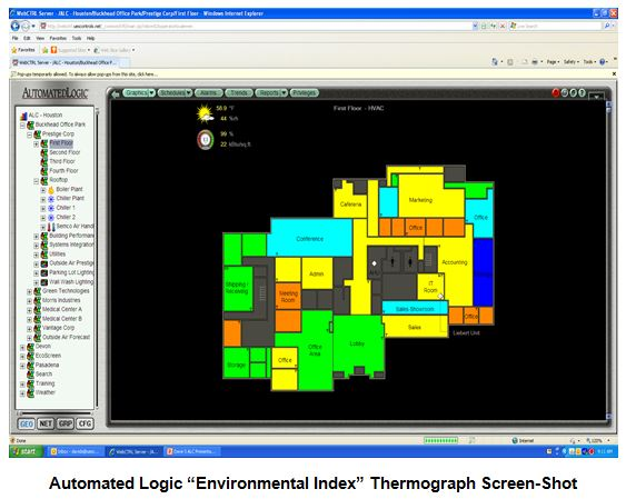 Automatedbuildings Com Article Chilled Beam Application