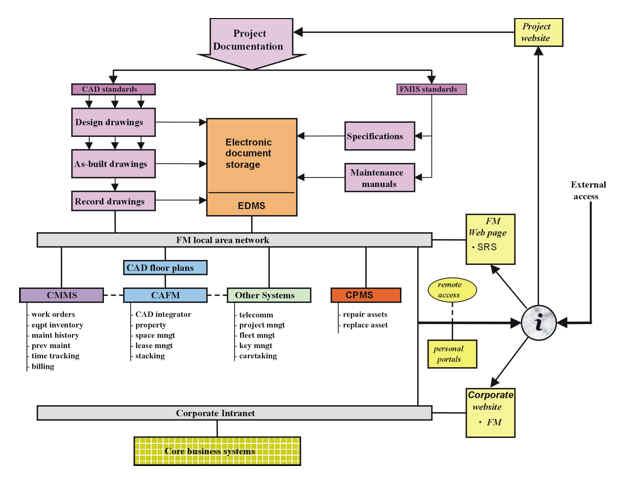 management information system articles pdf