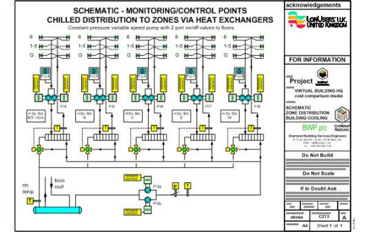 bms ddc wiring diagram wiring diagrams automatedbuildings article more intelligent building and