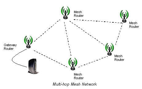 Dish Hopper Wiring Diagram besides Verizon Fios Wiring Diagram as well Rv Satellite Wiring Diagram also Home Satellite Wiring Diagram additionally Dish Directv Wiring Diagram. on dish network cable hook up wiring diagram