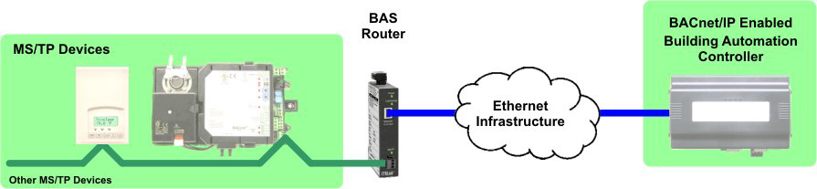 automatedbuildings com article rh automatedbuildings com BACnet Communication Wiring Two Wire System to a RTH2300 Wiring