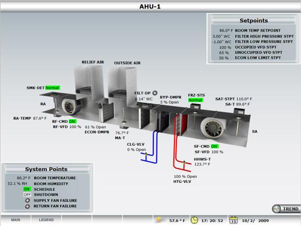 vav heating diagram  vav  get free image about wiring diagram