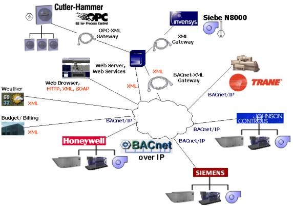 Bac.net