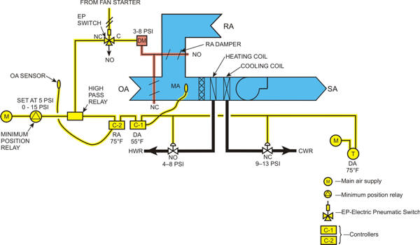 Ddc System Diagram - Electrical Work Wiring Diagram •