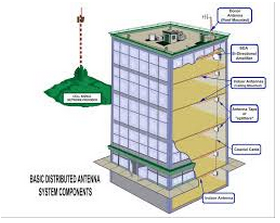Article raising the bars in buildings for Indoor network design